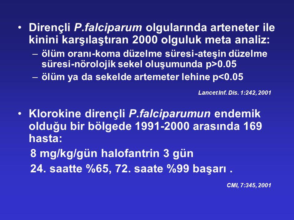 Dirençli P.falciparum olgularında arteneter ile kinini karşılaştıran 2000 olguluk meta analiz: –ölüm oranı-koma düzelme süresi-ateşin düzelme süresi-n