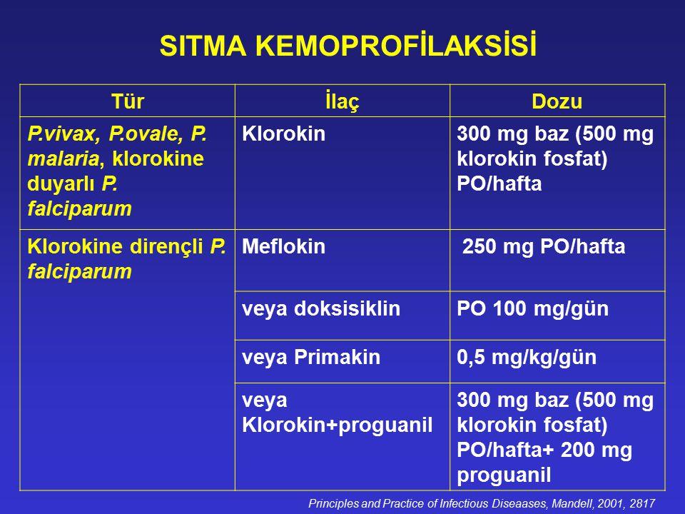 TürİlaçDozu P.vivax, P.ovale, P. malaria, klorokine duyarlı P. falciparum Klorokin300 mg baz (500 mg klorokin fosfat) PO/hafta Klorokine dirençli P. f