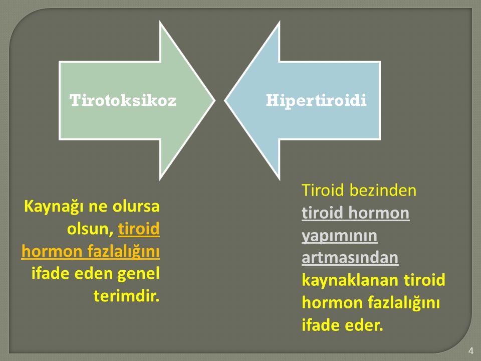 Tiroid bezinden tiroid hormon yapımının artmasından kaynaklanan tiroid hormon fazlalığını ifade eder. TirotoksikozHipertiroidi Kaynağı ne olursa olsun