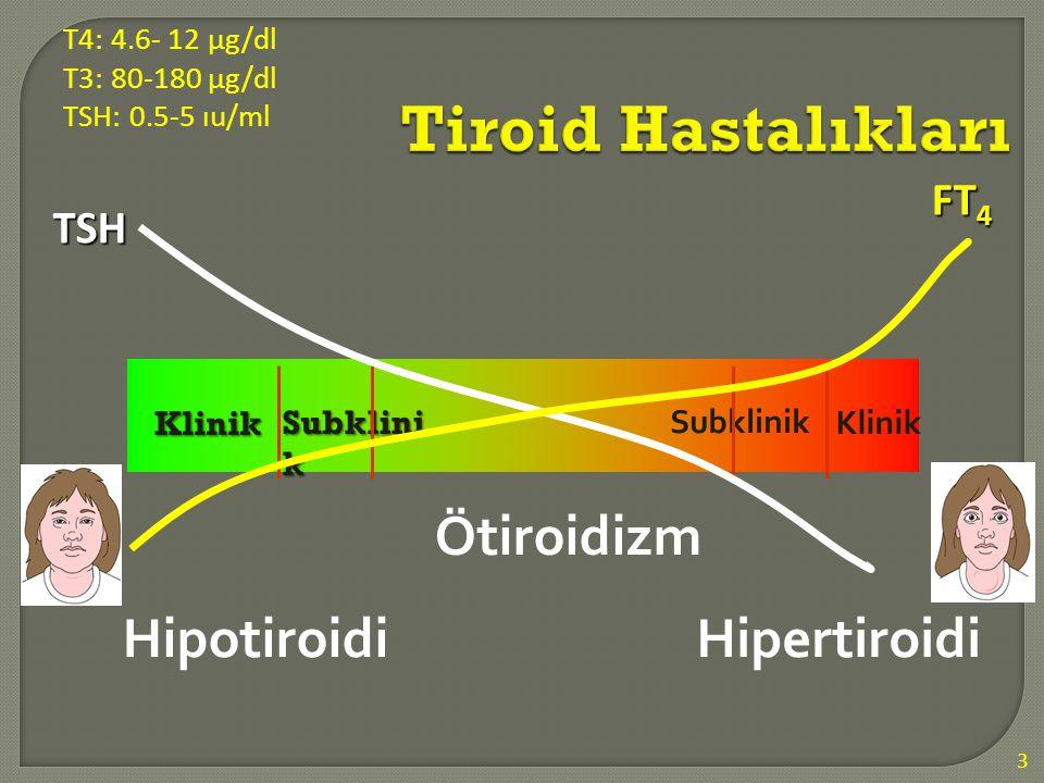  RADYOAKT İ F İ YOT TEDAV İ S İ  Rai tedaisinde kalıcı hipotroidi riski uzun dönemde yüksektir (%80) bu nedenle genel olarak ya ş lı hastalara uygulanır  CERAH İ  Gençlerde, belirgin guatr olanlarda ( bası veya estetik problem olanlar) ve graves oftalmopatisinde uygulanır  Totale yakın troidektomi uygulanır 27