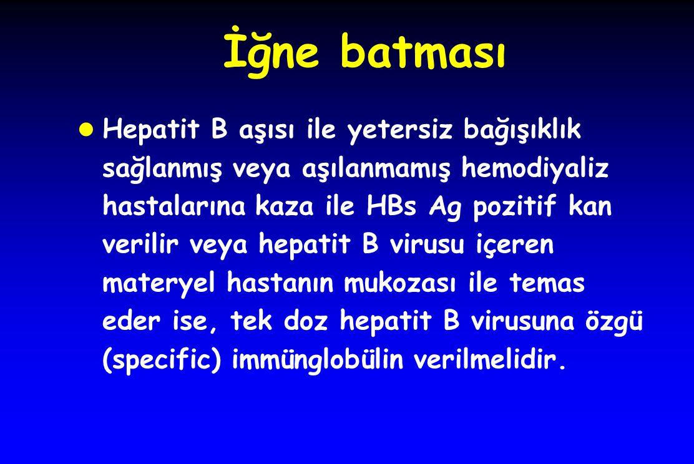 İğne batması l Hepatit B aşısı ile yetersiz bağışıklık sağlanmış veya aşılanmamış hemodiyaliz hastalarına kaza ile HBs Ag pozitif kan verilir veya hepatit B virusu içeren materyel hastanın mukozası ile temas eder ise, tek doz hepatit B virusuna özgü (specific) immünglobülin verilmelidir.