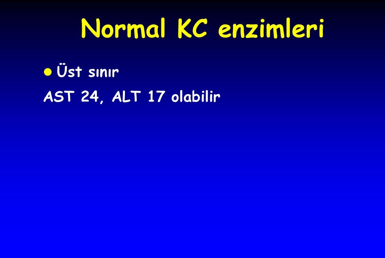 Normal KC enzimleri l Üst sınır AST 24, ALT 17 olabilir