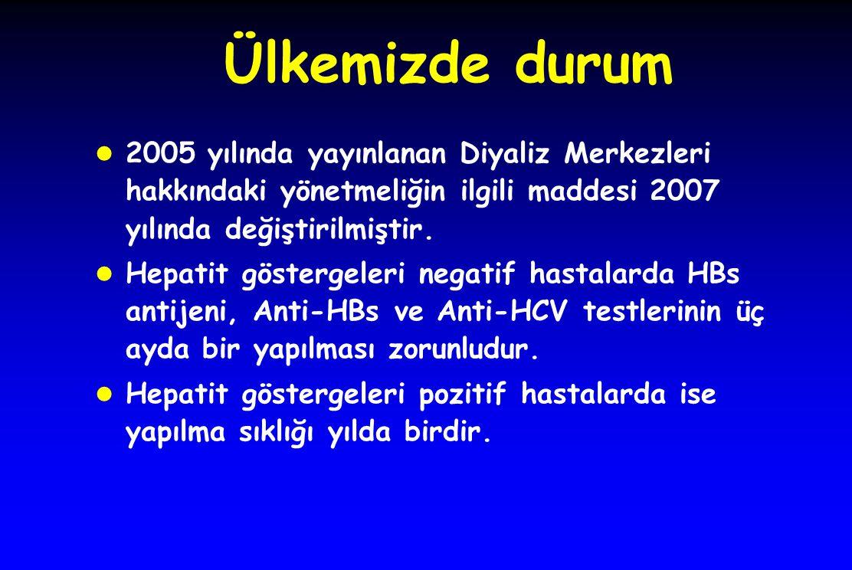 Ülkemizde durum l 2005 yılında yayınlanan Diyaliz Merkezleri hakkındaki yönetmeliğin ilgili maddesi 2007 yılında değiştirilmiştir. l Hepatit göstergel