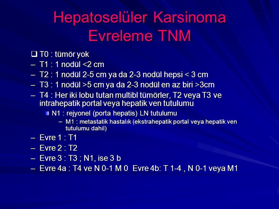 Hepatoselüler Karsinoma Evreleme TNM  T0 : tümör yok –T1 : 1 nodül <2 cm –T2 : 1 nodül 2-5 cm ya da 2-3 nodül hepsi < 3 cm –T3 : 1 nodül >5 cm ya da 2-3 nodül en az biri >3cm –T4 : Her iki lobu tutan multibl tümörler, T2 veya T3 ve intrahepatik portal veya hepatik ven tutulumu N1 : rejyonel (porta hepatis) LN tutulumu –M1 : metastatik hastalık (ekstrahepatik portal veya hepatik ven tutulumu dahil) –Evre 1 : T1 –Evre 2 : T2 –Evre 3 : T3 ; N1, ise 3 b –Evre 4a : T4 ve N 0-1 M 0 Evre 4b: T 1-4, N 0-1 veya M1