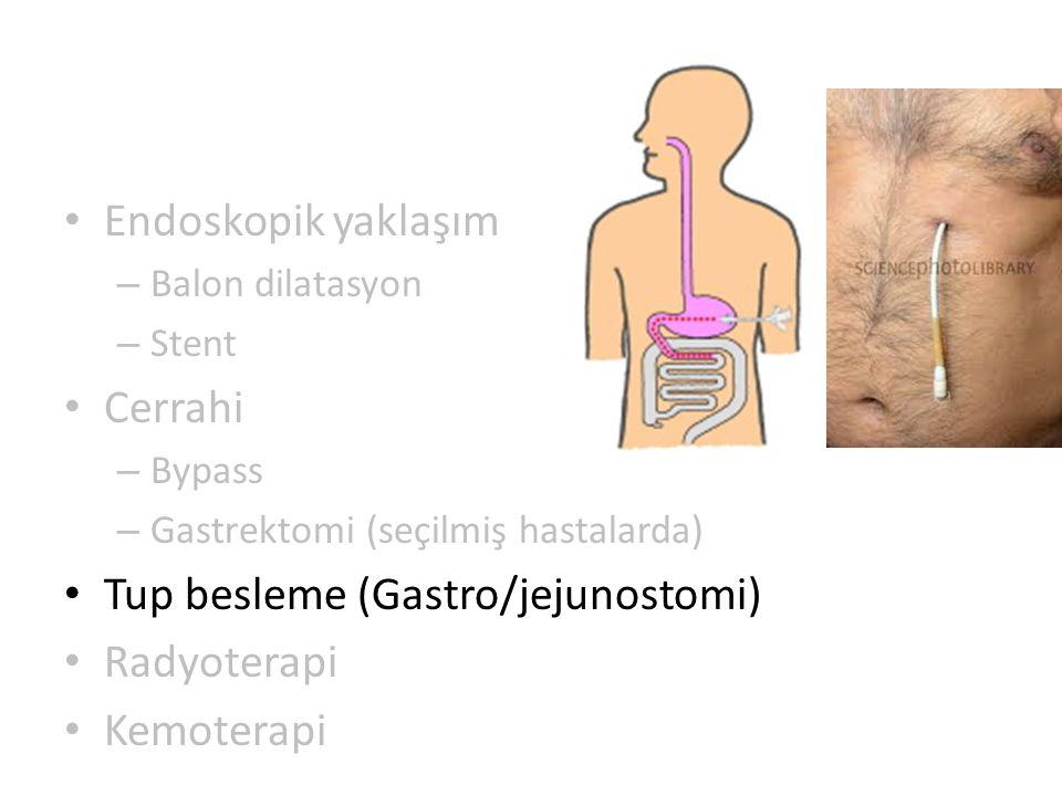 Endoskopik yaklaşım – Balon dilatasyon – Stent Cerrahi – Bypass – Gastrektomi (seçilmiş hastalarda) Tup besleme (Gastro/jejunostomi) Radyoterapi Kemot