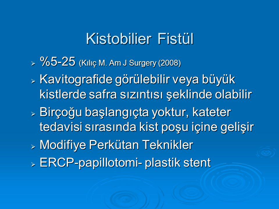 Kistobilier Fistül  %5-25 (Kılıç M. Am J Surgery (2008)  Kavitografide görülebilir veya büyük kistlerde safra sızıntısı şeklinde olabilir  Birçoğu