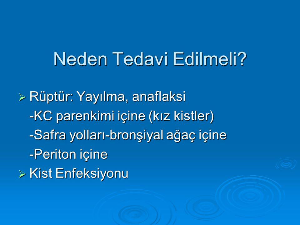 Neden Tedavi Edilmeli?  Rüptür: Yayılma, anaflaksi -KC parenkimi içine (kız kistler) -Safra yolları-bronşiyal ağaç içine -Periton içine  Kist Enfeks