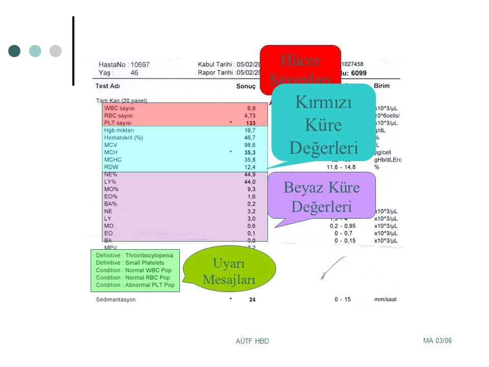 MA 03/06 AÜTF HBD Hücre Sayımları Kırmızı Küre Değerleri Beyaz Küre Değerleri Uyarı Mesajları