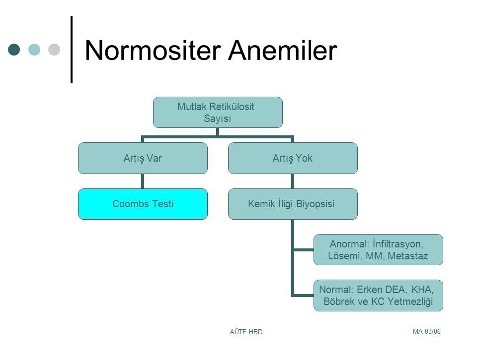 MA 03/06 AÜTF HBD Normositer Anemiler Mutlak Retikülosit Sayısı Artış Var Coombs Testi Artış Yok Kemik İliği Biyopsisi Anormal: İnfiltrasyon, Lösemi,