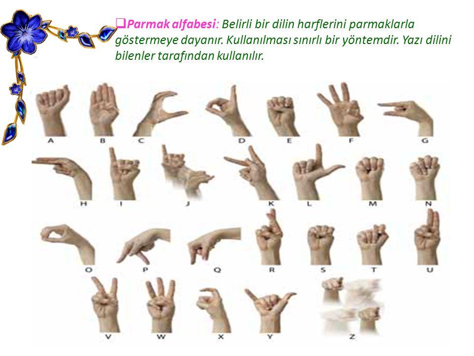  Parmak alfabesi: Belirli bir dilin harflerini parmaklarla göstermeye dayanır. Kullanılması sınırlı bir yöntemdir. Yazı dilini bilenler tarafından ku