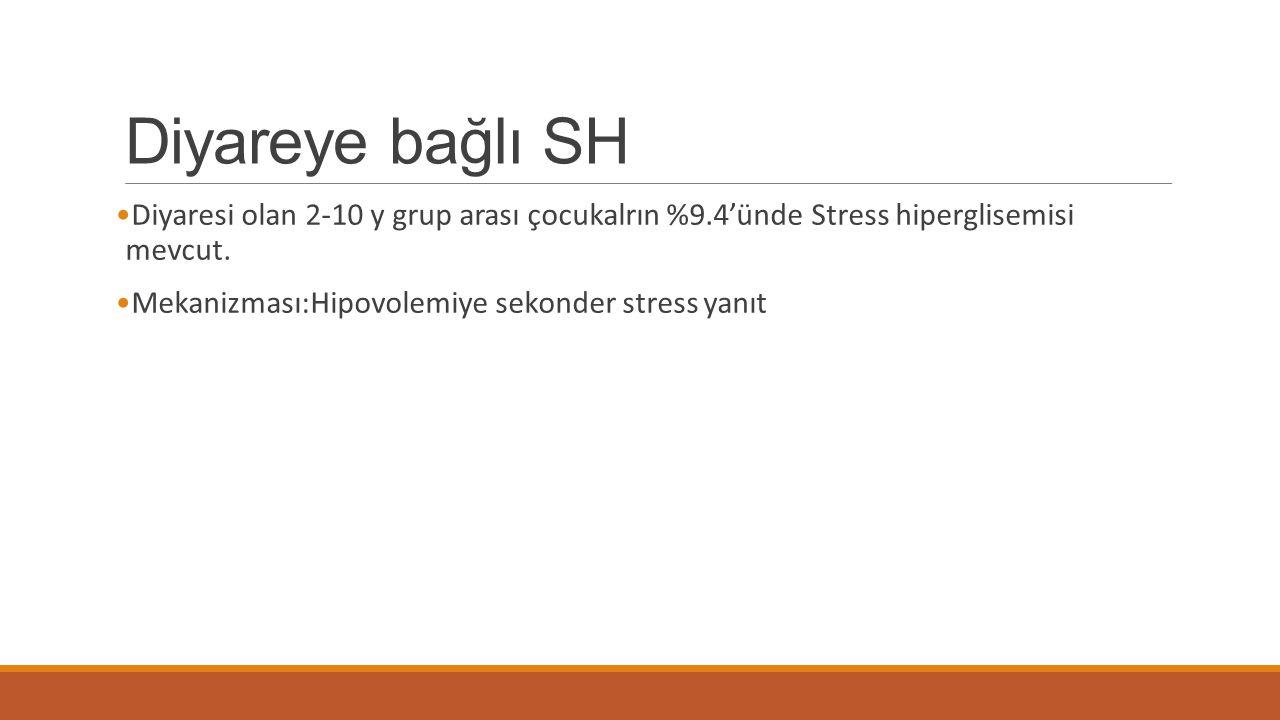 Diyareye bağlı SH Diyaresi olan 2-10 y grup arası çocukalrın %9.4'ünde Stress hiperglisemisi mevcut. Mekanizması:Hipovolemiye sekonder stress yanıt