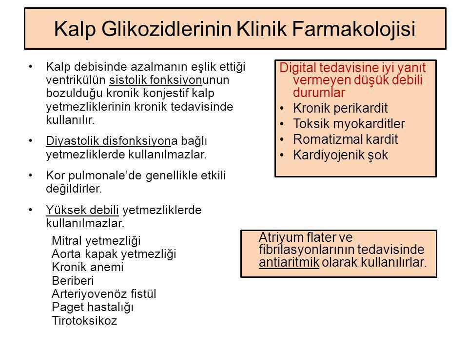 Kalp Glikozidlerinin Klinik Farmakolojisi Kalp debisinde azalmanın eşlik ettiği ventrikülün sistolik fonksiyonunun bozulduğu kronik konjestif kalp yet