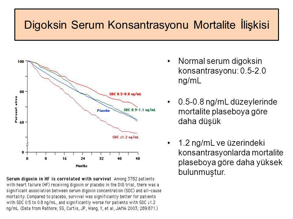 Digoksin Serum Konsantrasyonu Mortalite İlişkisi Normal serum digoksin konsantrasyonu: 0.5-2.0 ng/mL 0.5-0.8 ng/mL düzeylerinde mortalite plaseboya gö