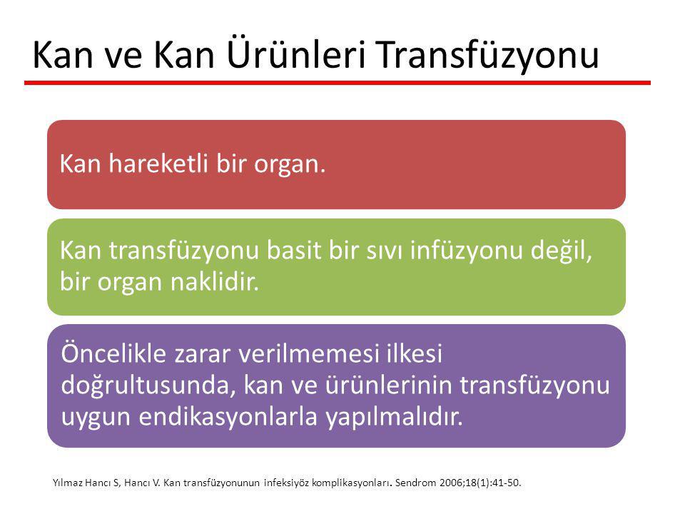 Kan hareketli bir organ. Kan transfüzyonu basit bir sıvı infüzyonu değil, bir organ naklidir. Öncelikle zarar verilmemesi ilkesi doğrultusunda, kan ve