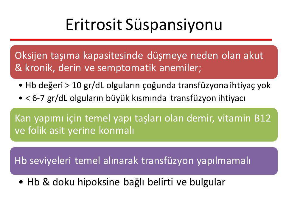 Eritrosit Süspansiyonu Oksijen taşıma kapasitesinde düşmeye neden olan akut & kronik, derin ve semptomatik anemiler; Hb değeri > 10 gr/dL olguların ço