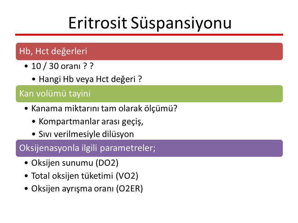Eritrosit Süspansiyonu Hb, Hct değerleri 10 / 30 oranı ? ? Hangi Hb veya Hct değeri ? Kan volümü tayini Kanama miktarını tam olarak ölçümü? Kompartman