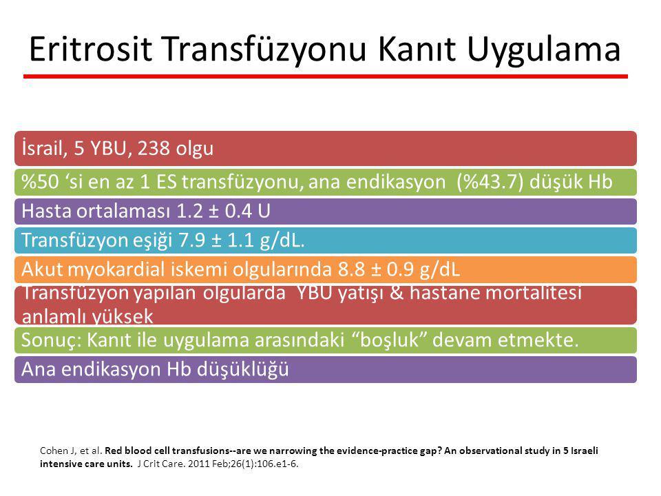 Eritrosit Transfüzyonu Kanıt Uygulama İsrail, 5 YBU, 238 olgu %50 'si en az 1 ES transfüzyonu, ana endikasyon (%43.7) düşük Hb Hasta ortalaması 1.2 ± 0.4 UTransfüzyon eşiği 7.9 ± 1.1 g/dL.