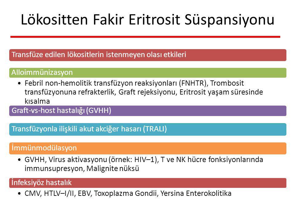 Lökositten Fakir Eritrosit Süspansiyonu Transfüze edilen lökositlerin istenmeyen olası etkileri Alloimmünizasyon Febril non-hemolitik transfüzyon reaksiyonları (FNHTR), Trombosit transfüzyonuna refrakterlik, Graft rejeksiyonu, Eritrosit yaşam süresinde kısalma Graft-vs-host hastalığı (GVHH) Transfüzyonla ilişkili akut akciğer hasarı (TRALI) İmmünmodülasyon GVHH, Virus aktivasyonu (örnek: HIV–1), T ve NK hücre fonksiyonlarında immunsupresyon, Malignite nüksü İnfeksiyöz hastalık CMV, HTLV–I/II, EBV, Toxoplazma Gondii, Yersina Enterokolitika