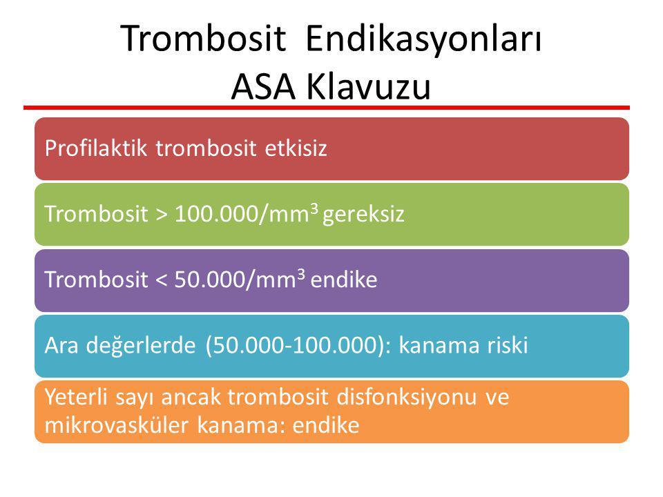 Trombosit Endikasyonları ASA Klavuzu Profilaktik trombosit etkisizTrombosit > 100.000/mm 3 gereksizTrombosit < 50.000/mm 3 endikeAra değerlerde (50.000-100.000): kanama riski Yeterli sayı ancak trombosit disfonksiyonu ve mikrovasküler kanama: endike