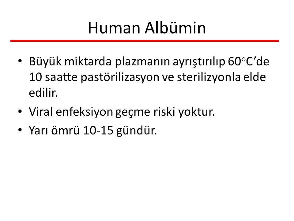 Human Albümin Büyük miktarda plazmanın ayrıştırılıp 60 o C'de 10 saatte pastörilizasyon ve sterilizyonla elde edilir. Viral enfeksiyon geçme riski yok