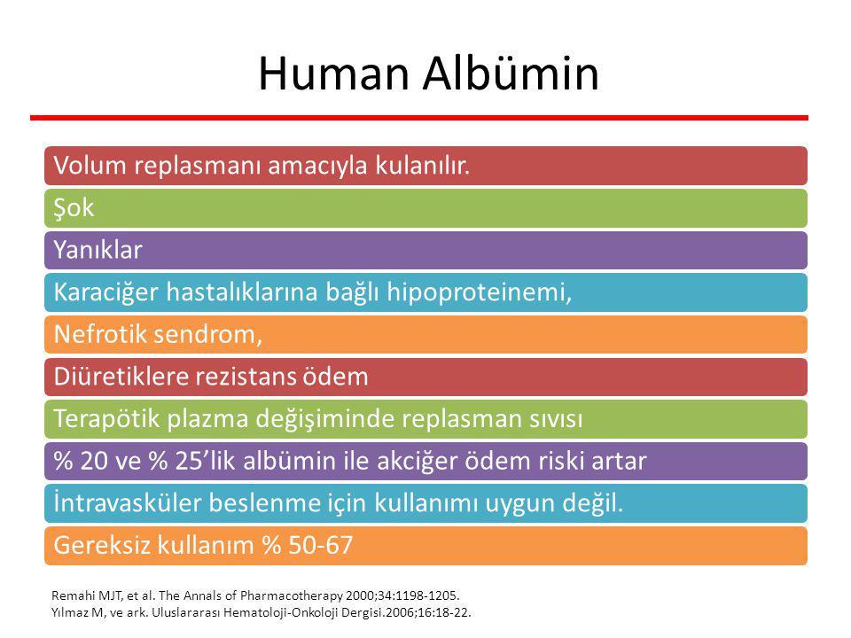 Human Albümin Volum replasmanı amacıyla kulanılır.ŞokYanıklarKaraciğer hastalıklarına bağlı hipoproteinemi,Nefrotik sendrom,Diüretiklere rezistans öde
