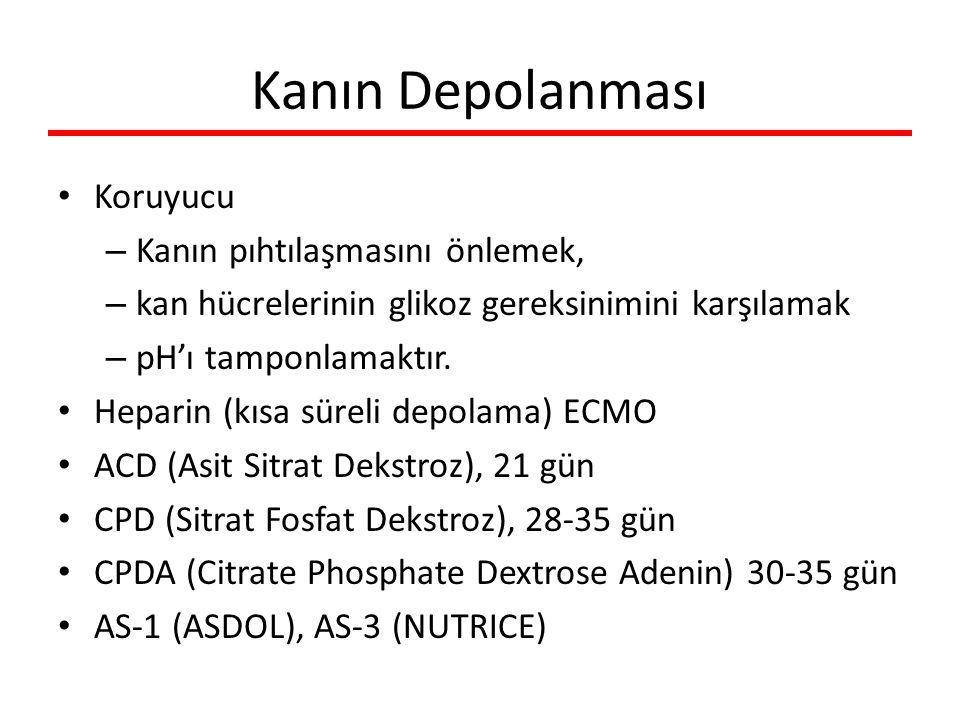 Eritrosit Süspansiyonu Transfüzyonu Erken ES transfüzyonu travma olgularında ARDS için bağımsız belirleyici.