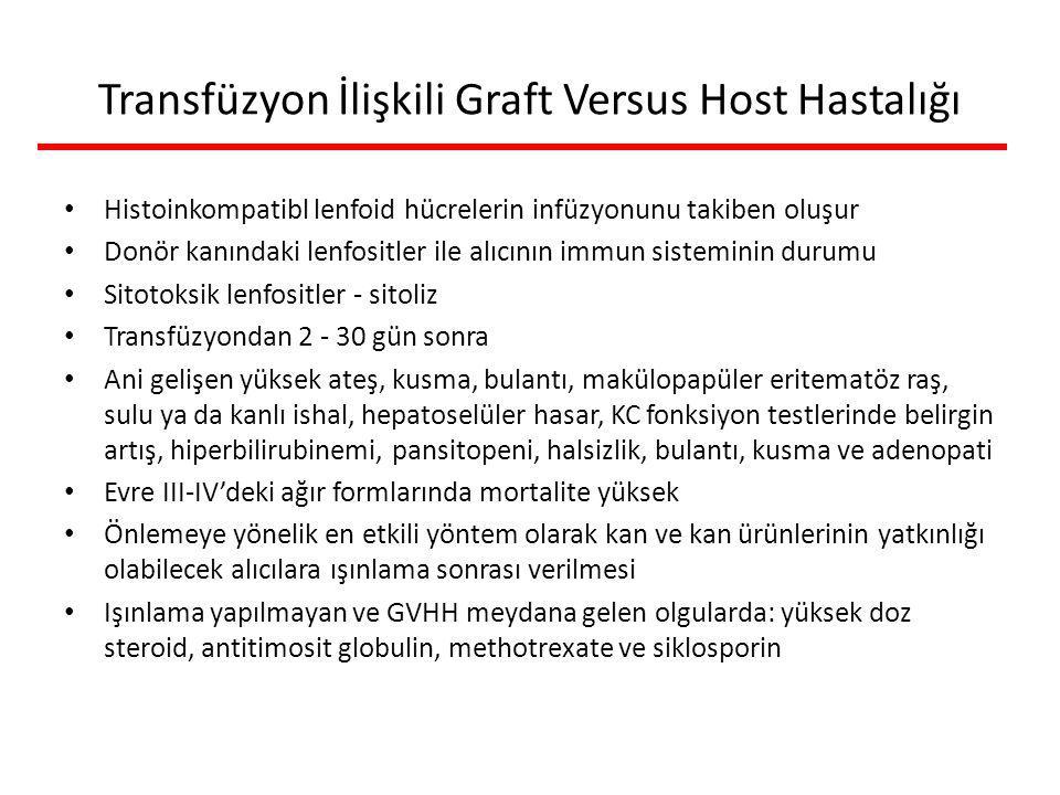 Transfüzyon İlişkili Graft Versus Host Hastalığı Histoinkompatibl lenfoid hücrelerin infüzyonunu takiben oluşur Donör kanındaki lenfositler ile alıcın