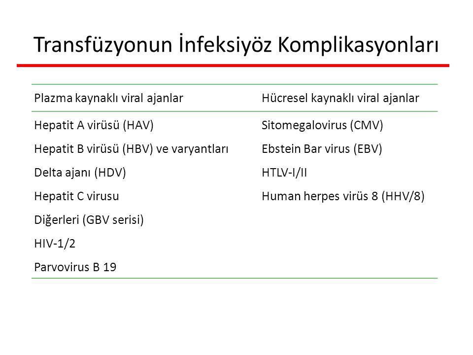 Transfüzyonun İnfeksiyöz Komplikasyonları Plazma kaynaklı viral ajanlarHücresel kaynaklı viral ajanlar Hepatit A virüsü (HAV) Hepatit B virüsü (HBV) ve varyantları Delta ajanı (HDV) Hepatit C virusu Diğerleri (GBV serisi) HIV-1/2 Parvovirus B 19 Sitomegalovirus (CMV) Ebstein Bar virus (EBV) HTLV-I/II Human herpes virüs 8 (HHV/8)