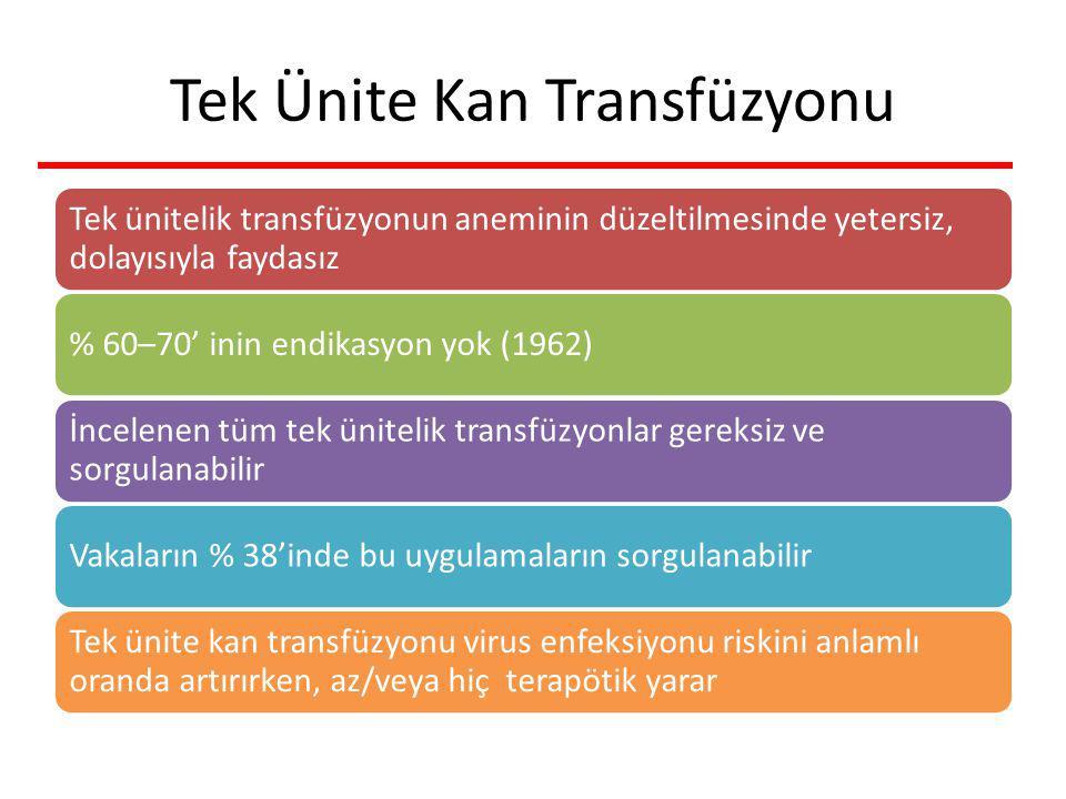 Tek Ünite Kan Transfüzyonu Tek ünitelik transfüzyonun aneminin düzeltilmesinde yetersiz, dolayısıyla faydasız % 60–70' inin endikasyon yok (1962) İnce