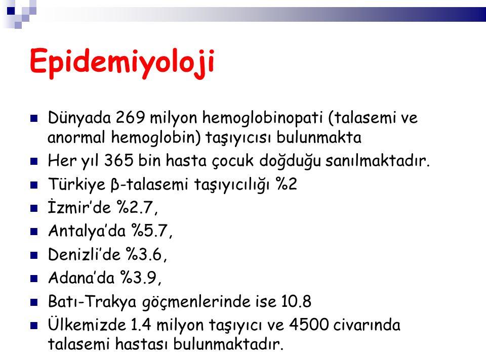 Dünyada 269 milyon hemoglobinopati (talasemi ve anormal hemoglobin) taşıyıcısı bulunmakta Her yıl 365 bin hasta çocuk doğduğu sanılmaktadır. Türkiye β