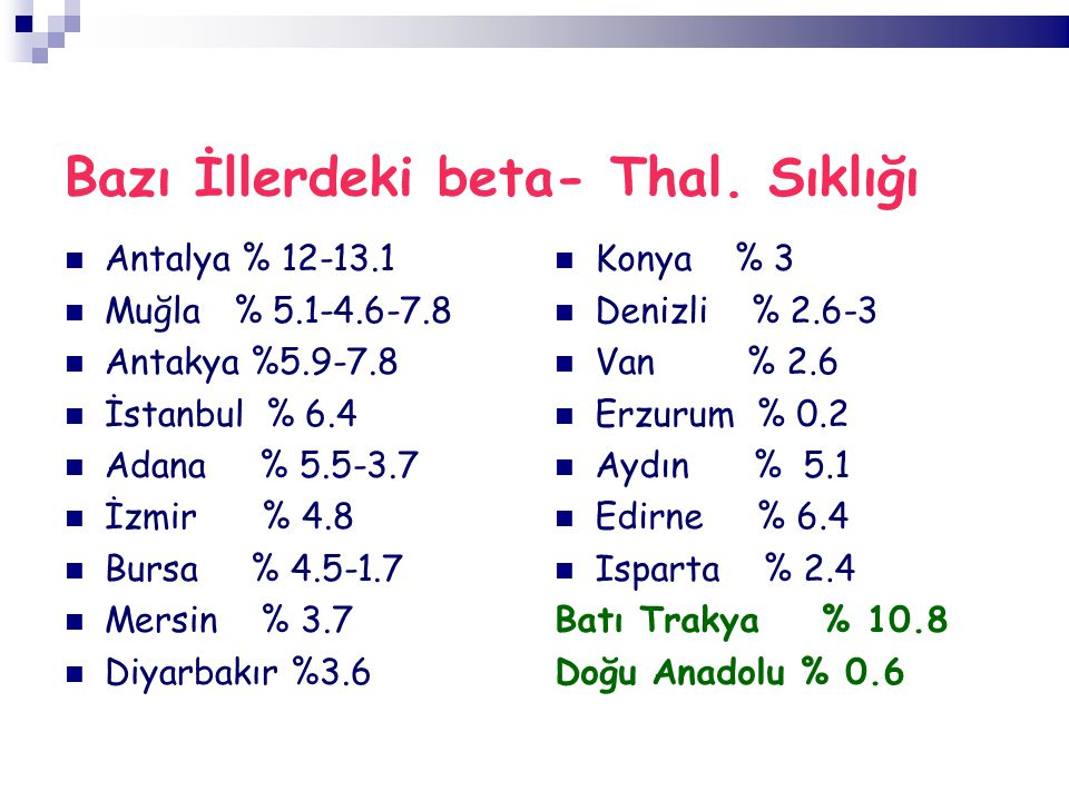 Bazı İllerdeki beta- Thal. Sıklığı Antalya % 12-13.1 Muğla % 5.1-4.6-7.8 Antakya %5.9-7.8 İstanbul % 6.4 Adana % 5.5-3.7 İzmir % 4.8 Bursa % 4.5-1.7 M