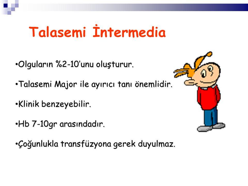 Talasemi İntermedia Olguların %2-10'unu oluşturur. Olguların %2-10'unu oluşturur. Talasemi Major ile ayırıcı tanı önemlidir. Talasemi Major ile ayırıc