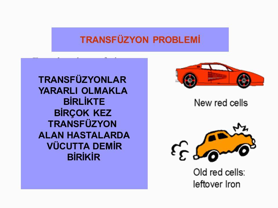 TRANSFÜZYON PROBLEMİ TRANSFÜZYONLAR YARARLI OLMAKLA BİRLİKTE BİRÇOK KEZ TRANSFÜZYON ALAN HASTALARDA VÜCUTTA DEMİR BİRİKİR