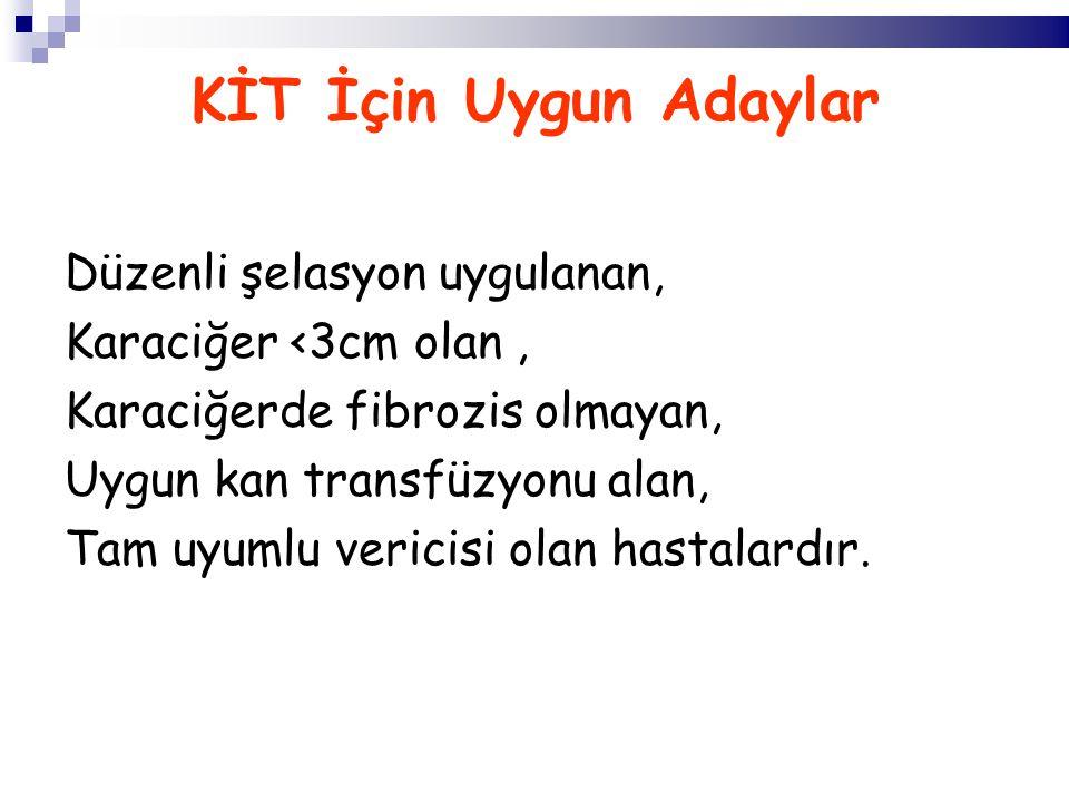 KİT İçin Uygun Adaylar Düzenli şelasyon uygulanan, Karaciğer <3cm olan, Karaciğerde fibrozis olmayan, Uygun kan transfüzyonu alan, Tam uyumlu vericisi olan hastalardır.