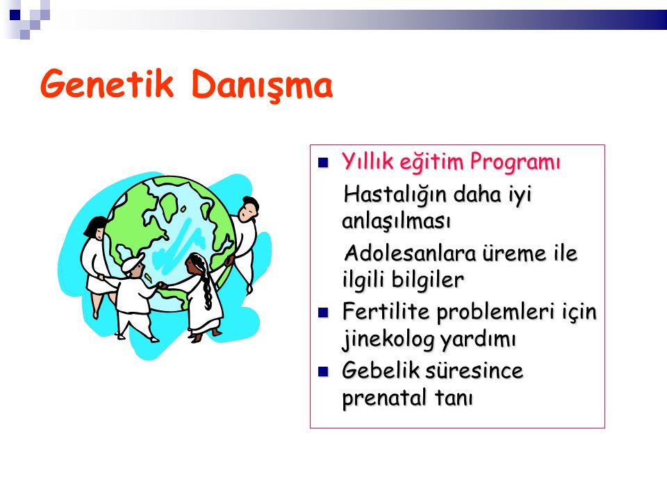 Genetik Danışma Yıllık eğitim Programı Yıllık eğitim Programı Hastalığın daha iyi anlaşılması Hastalığın daha iyi anlaşılması Adolesanlara üreme ile ilgili bilgiler Adolesanlara üreme ile ilgili bilgiler Fertilite problemleri için jinekolog yardımı Fertilite problemleri için jinekolog yardımı Gebelik süresince prenatal tanı Gebelik süresince prenatal tanı