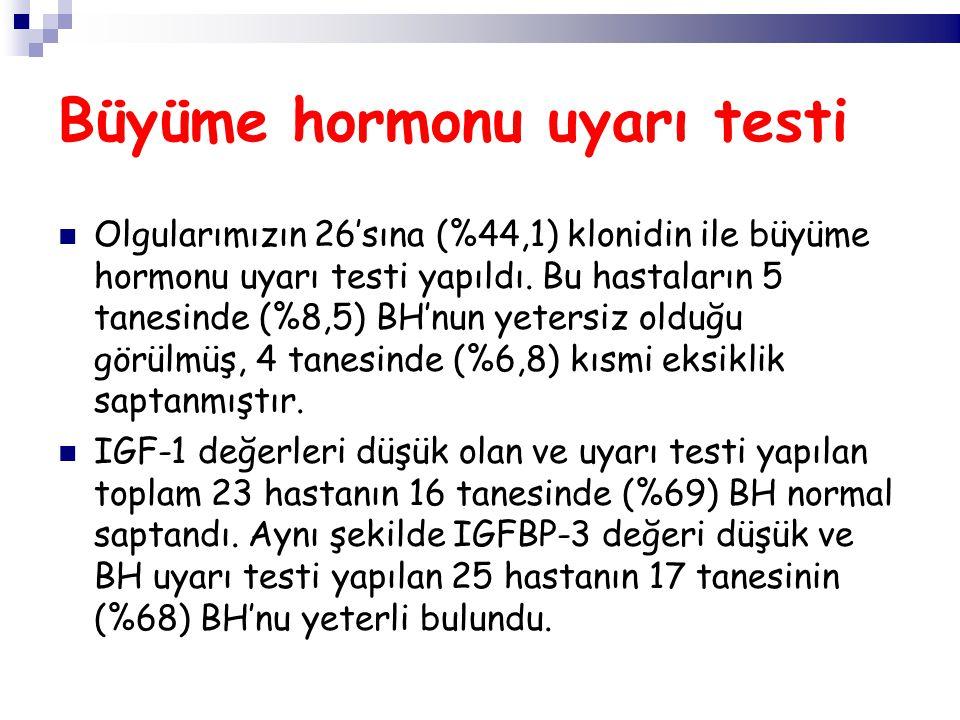 Büyüme hormonu uyarı testi Olgularımızın 26'sına (%44,1) klonidin ile büyüme hormonu uyarı testi yapıldı.