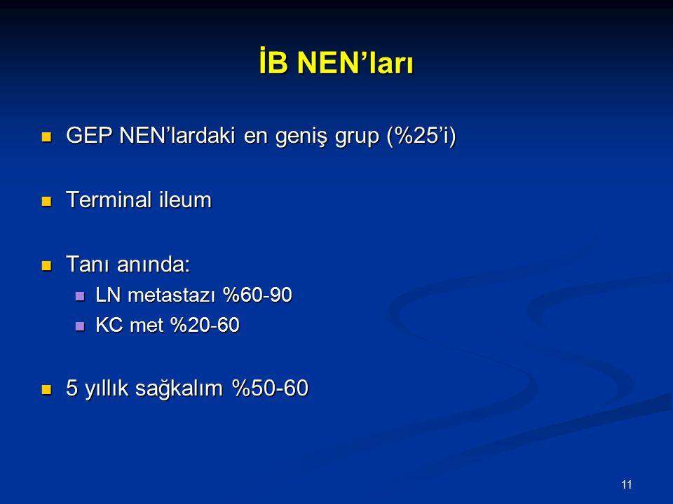 İB NEN'ları GEP NEN'lardaki en geniş grup (%25'i) GEP NEN'lardaki en geniş grup (%25'i) Terminal ileum Terminal ileum Tanı anında: Tanı anında: LN met