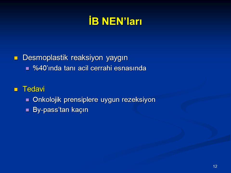 İB NEN'ları Desmoplastik reaksiyon yaygın Desmoplastik reaksiyon yaygın %40'ında tanı acil cerrahi esnasında %40'ında tanı acil cerrahi esnasında Teda