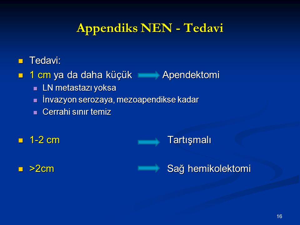Appendiks NEN - Tedavi Tedavi: Tedavi: 1 cm ya da daha küçük Apendektomi 1 cm ya da daha küçük Apendektomi LN metastazı yoksa LN metastazı yoksa İnvaz