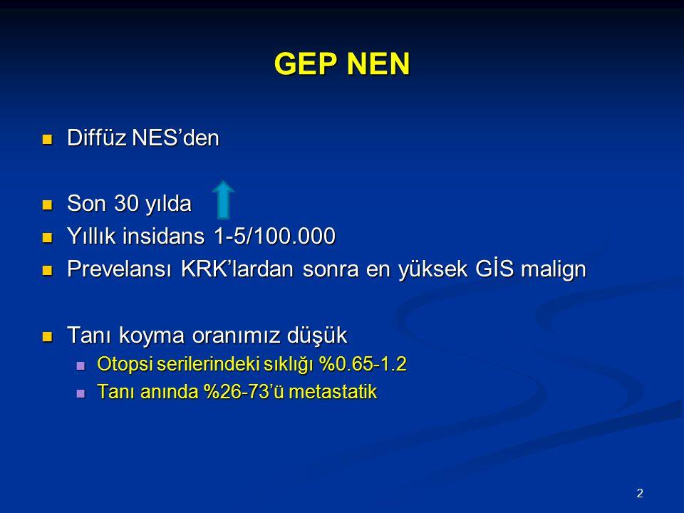 GEP NEN Diffüz NES'den Diffüz NES'den Son 30 yılda Son 30 yılda Yıllık insidans 1-5/100.000 Yıllık insidans 1-5/100.000 Prevelansı KRK'lardan sonra en