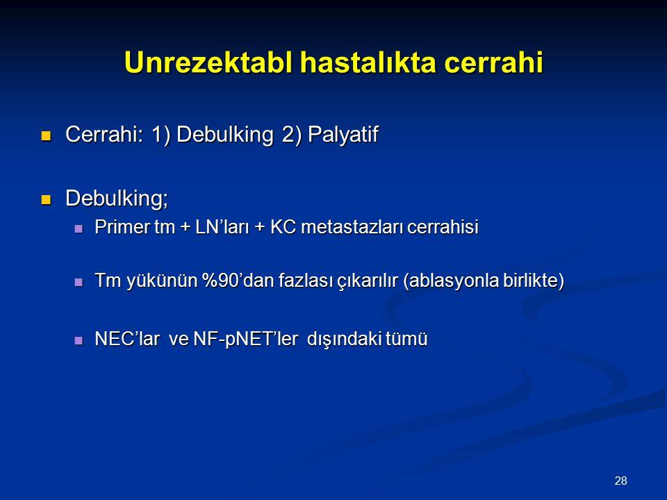 Unrezektabl hastalıkta cerrahi Cerrahi: 1) Debulking 2) Palyatif Cerrahi: 1) Debulking 2) Palyatif Debulking; Debulking; Primer tm + LN'ları + KC meta