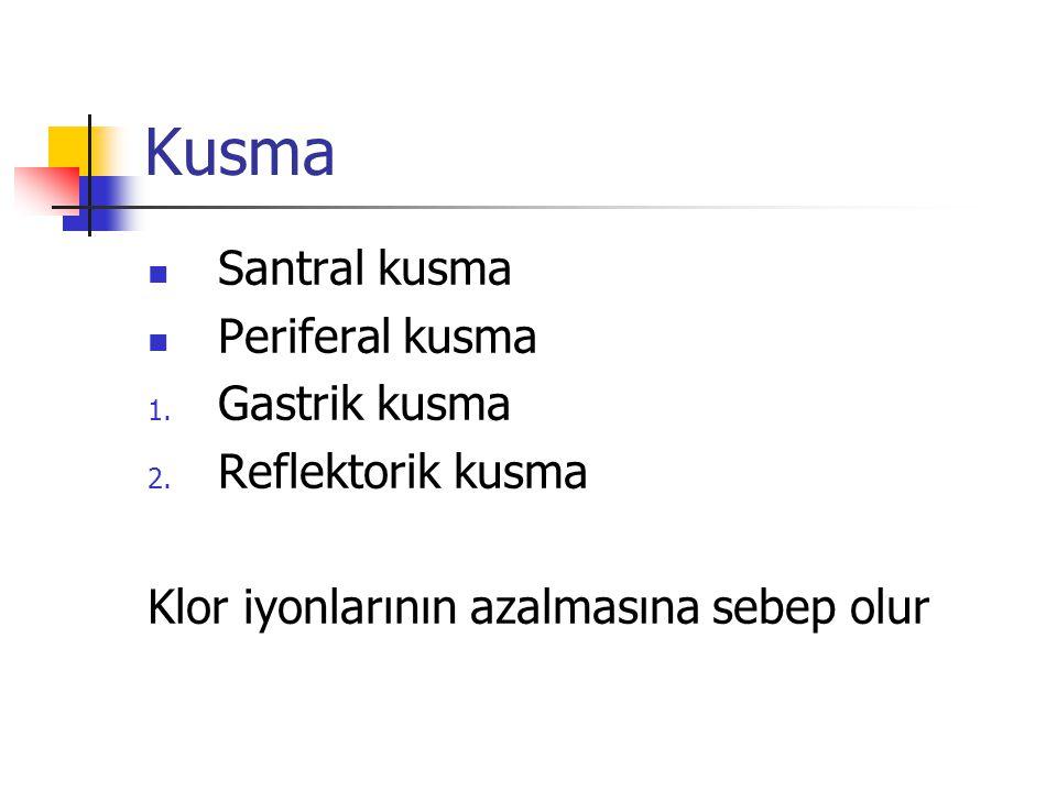 Kusma Santral kusma Periferal kusma 1.Gastrik kusma 2.