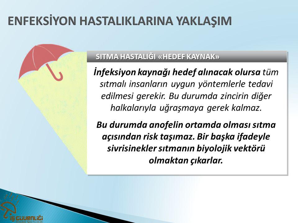 SITMA HASTALIĞI «HEDEF KAYNAK» İnfeksiyon kaynağı hedef alınacak olursa tüm sıtmalı insanların uygun yöntemlerle tedavi edilmesi gerekir. Bu durumda z