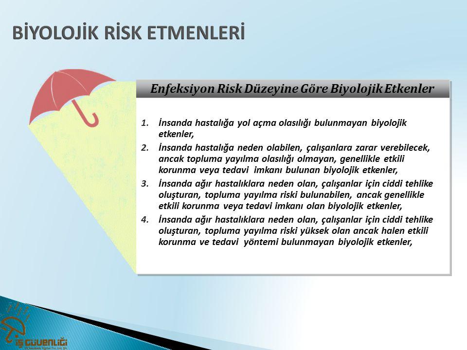 Enfeksiyon Risk Düzeyine Göre Biyolojik Etkenler 1.İnsanda hastalığa yol açma olasılığı bulunmayan biyolojik etkenler, 2.İnsanda hastalığa neden olabi