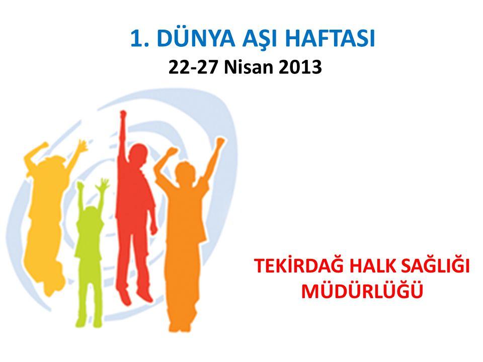 TEKİRDAĞ HALK SAĞLIĞI MÜDÜRLÜĞÜ 1. DÜNYA AŞI HAFTASI 22-27 Nisan 2013