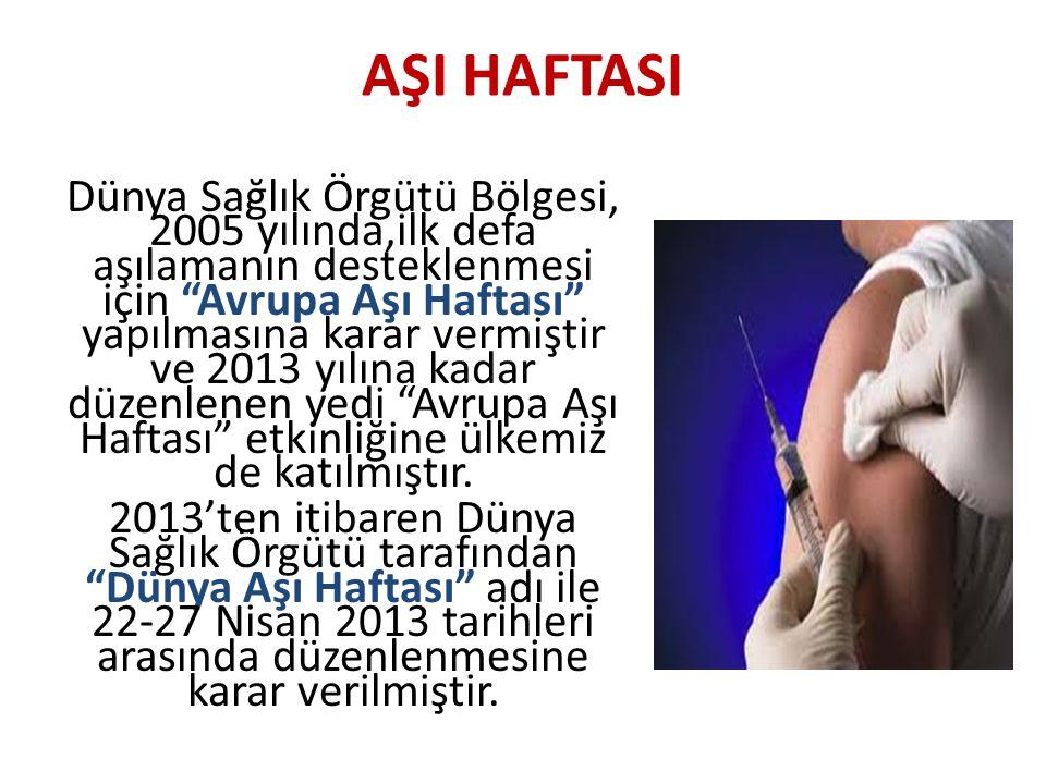 AŞI HAFTASI Dünya Sağlık Örgütü Bölgesi, 2005 yılında,ilk defa aşılamanın desteklenmesi için Avrupa Aşı Haftası yapılmasına karar vermiştir ve 2013 yılına kadar düzenlenen yedi Avrupa Aşı Haftası etkinliğine ülkemiz de katılmıştır.