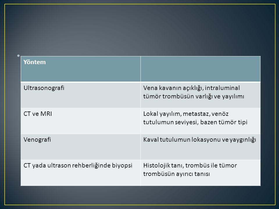 Yöntem UltrasonografiVena kavanın açıklığı, intraluminal tümör trombüsün varlığı ve yayılımı CT ve MRILokal yayılım, metastaz, venöz tutulumun seviyesi, bazen tümör tipi VenografiKaval tutulumun lokasyonu ve yaygınlığı CT yada ultrason rehberliğinde biyopsiHistolojik tanı, trombüs ile tümor trombüsün ayırıcı tanısı