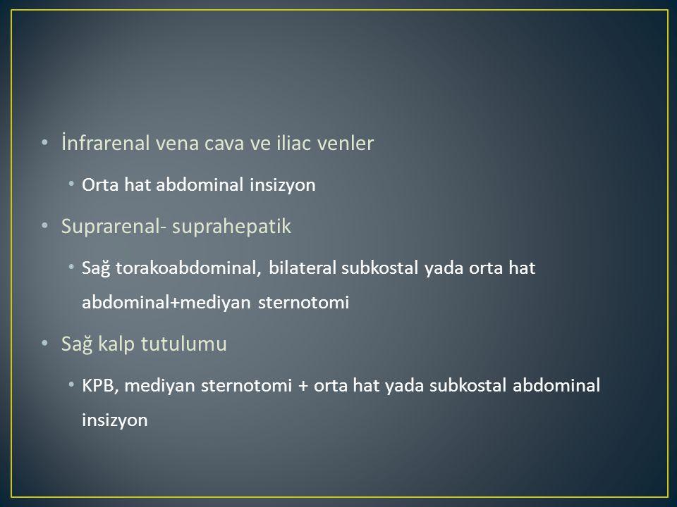 İnfrarenal vena cava ve iliac venler Orta hat abdominal insizyon Suprarenal- suprahepatik Sağ torakoabdominal, bilateral subkostal yada orta hat abdominal+mediyan sternotomi Sağ kalp tutulumu KPB, mediyan sternotomi + orta hat yada subkostal abdominal insizyon