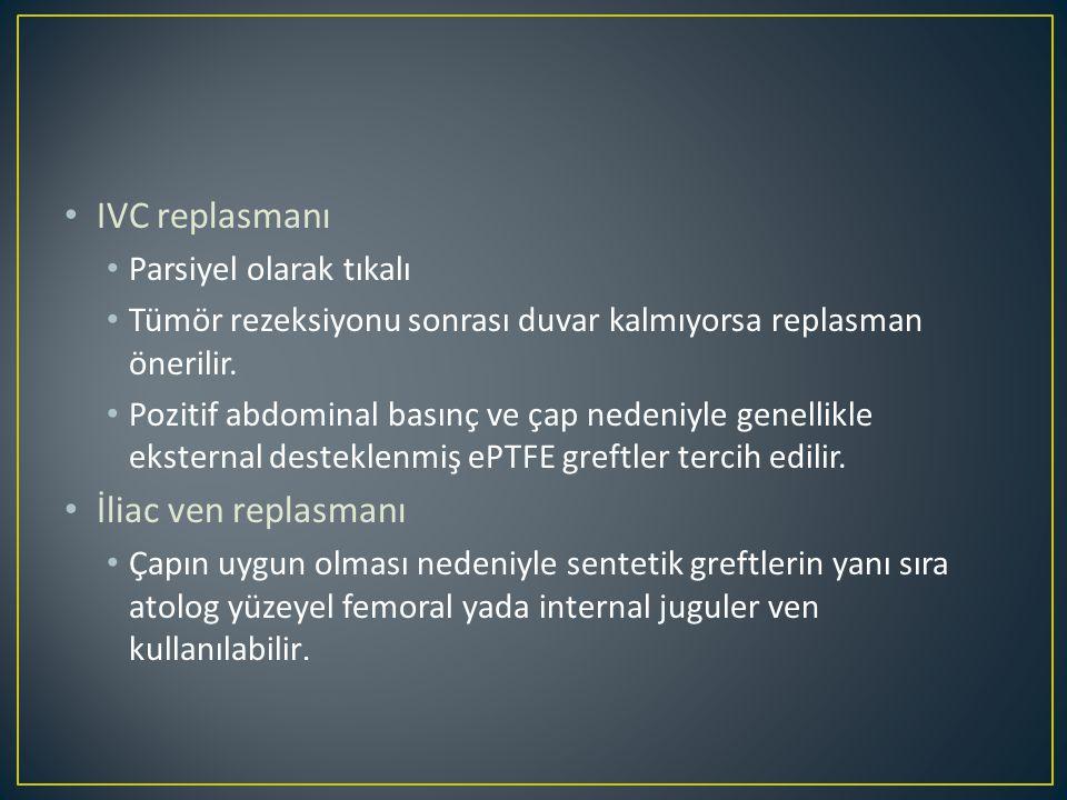 IVC replasmanı Parsiyel olarak tıkalı Tümör rezeksiyonu sonrası duvar kalmıyorsa replasman önerilir.