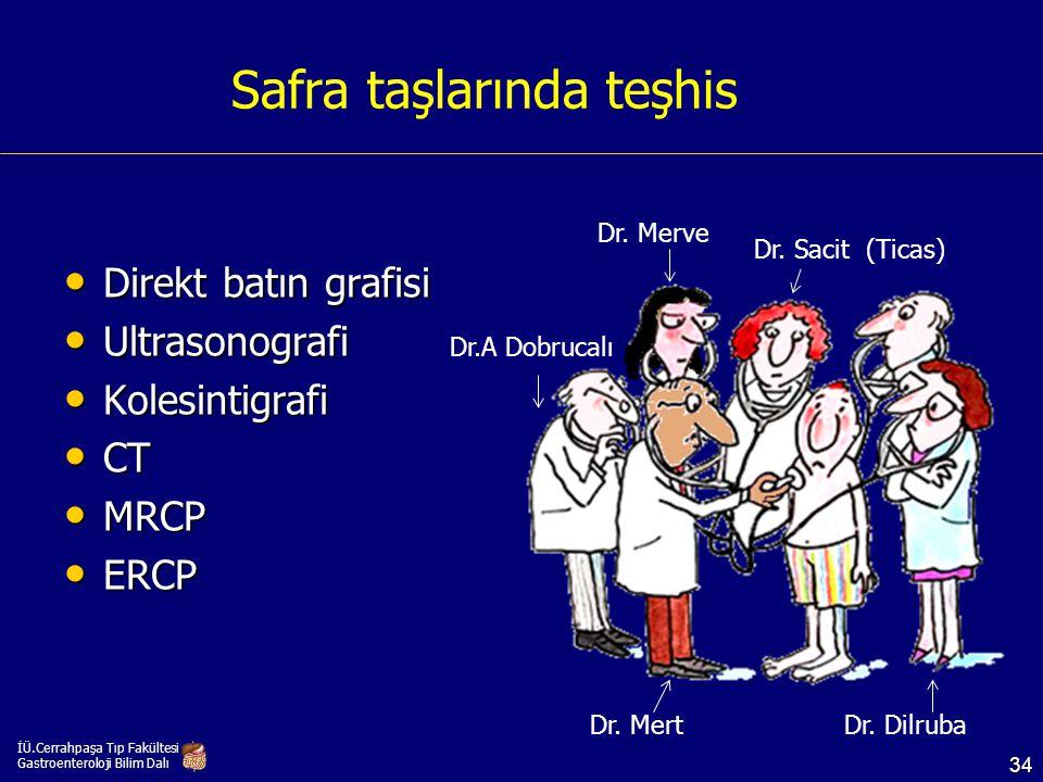 Safra taşlarında teşhis Direkt batın grafisi Direkt batın grafisi Ultrasonografi Ultrasonografi Kolesintigrafi Kolesintigrafi CT CT MRCP MRCP ERCP ERC